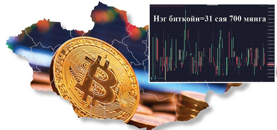 Криптовалютын биржийг Монголд байгуулъя