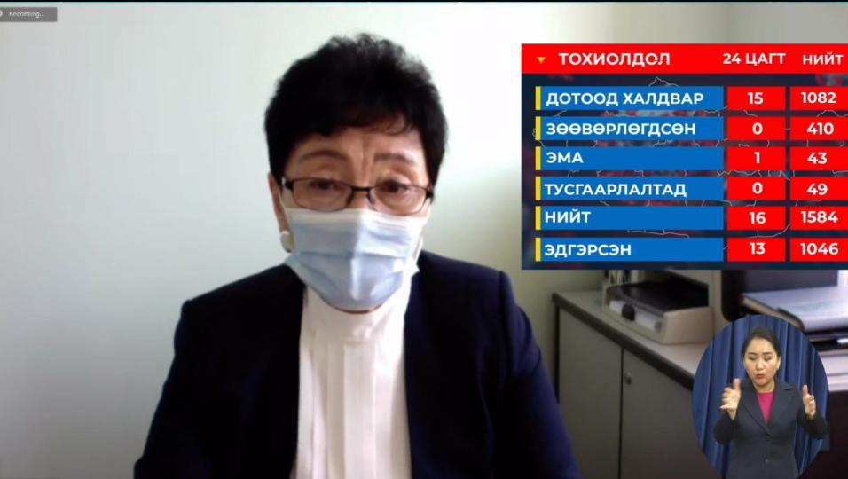 А.Амбасэлмаа: 12940 хүнд PCR шинжилгээ хийхэд  16  хүний шинжилгээнд коронавирус илэрлээ