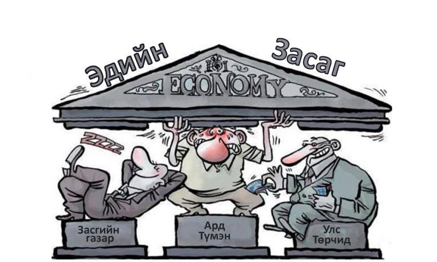 """Эдийн засгийн """"алуурчдад"""" эрүүгийн хариуцлага хүлээлгэж суръя"""