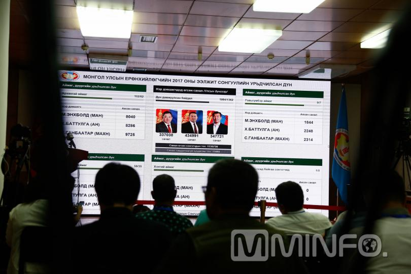 СЕХ: Сонгогчдын ирц 66.54 хувьд хүрлээ /ФОТО/
