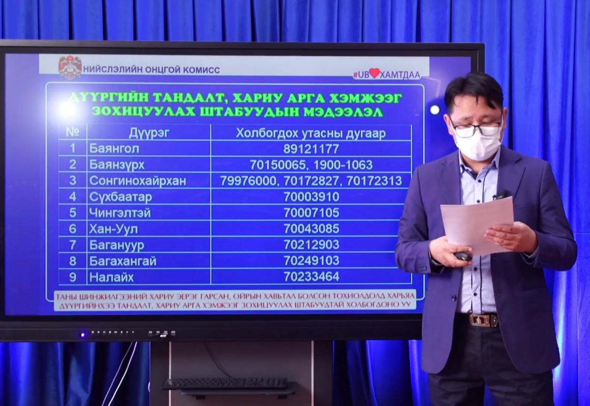 Коронавирусийн халдвараар 2395 тохиолдол шинээр бүртгэгдэж, 9 хүн нас баржээ