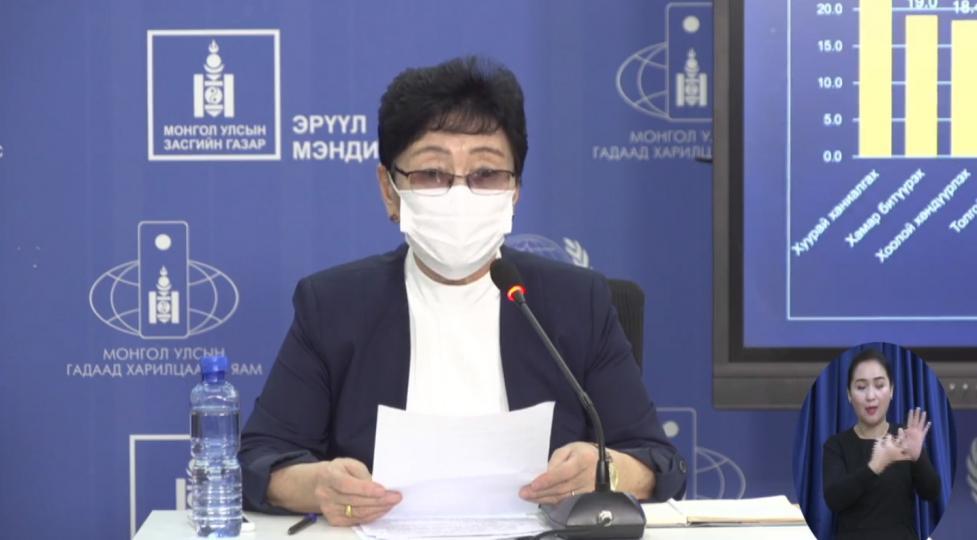 А.Амбасэлмаа: Автобус баазын жолоочийн хавьтлаас халдвар илэрлээ