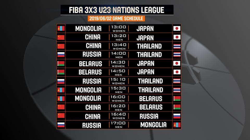 LIVE: FIBA 3x3 U23 Nations League 2019