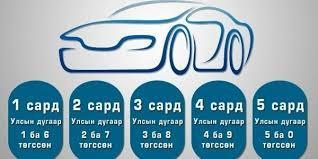 Автомашины дугаар 2,7-гоор төгссөн бол өнөөдөр амжиж татвараа төлөөрэй