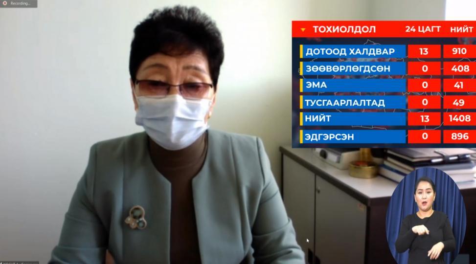 А.Амбасэлмаа: Ачтан эмнэлгийн голомттой холбоотой тохиолдлын тоо 45 болжээ